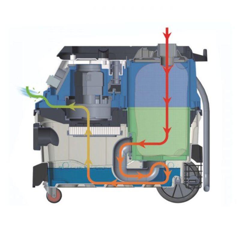 Cleancraft flexCAT 130 ER - zasada działania filtra